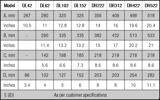 D-Series Diesel Oxidation Catalysts (DOC) Product Dimensions