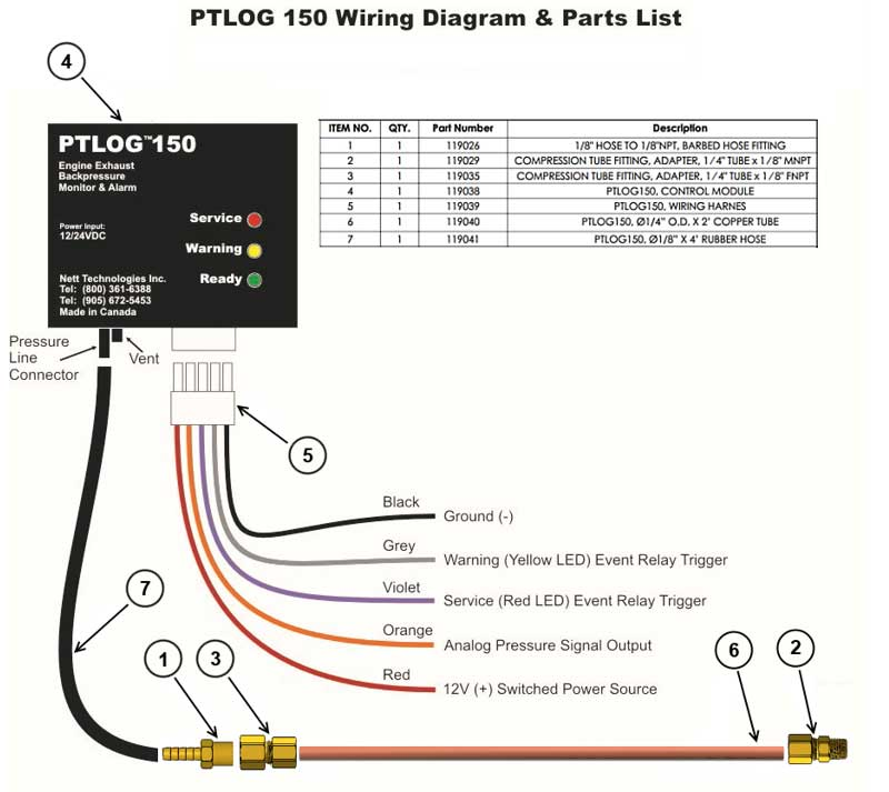 ptlog u2122 150 data logger for emission control systems